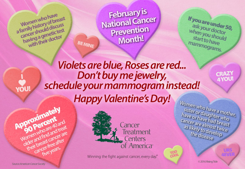 Love yourself - Schedule a Mammogram!